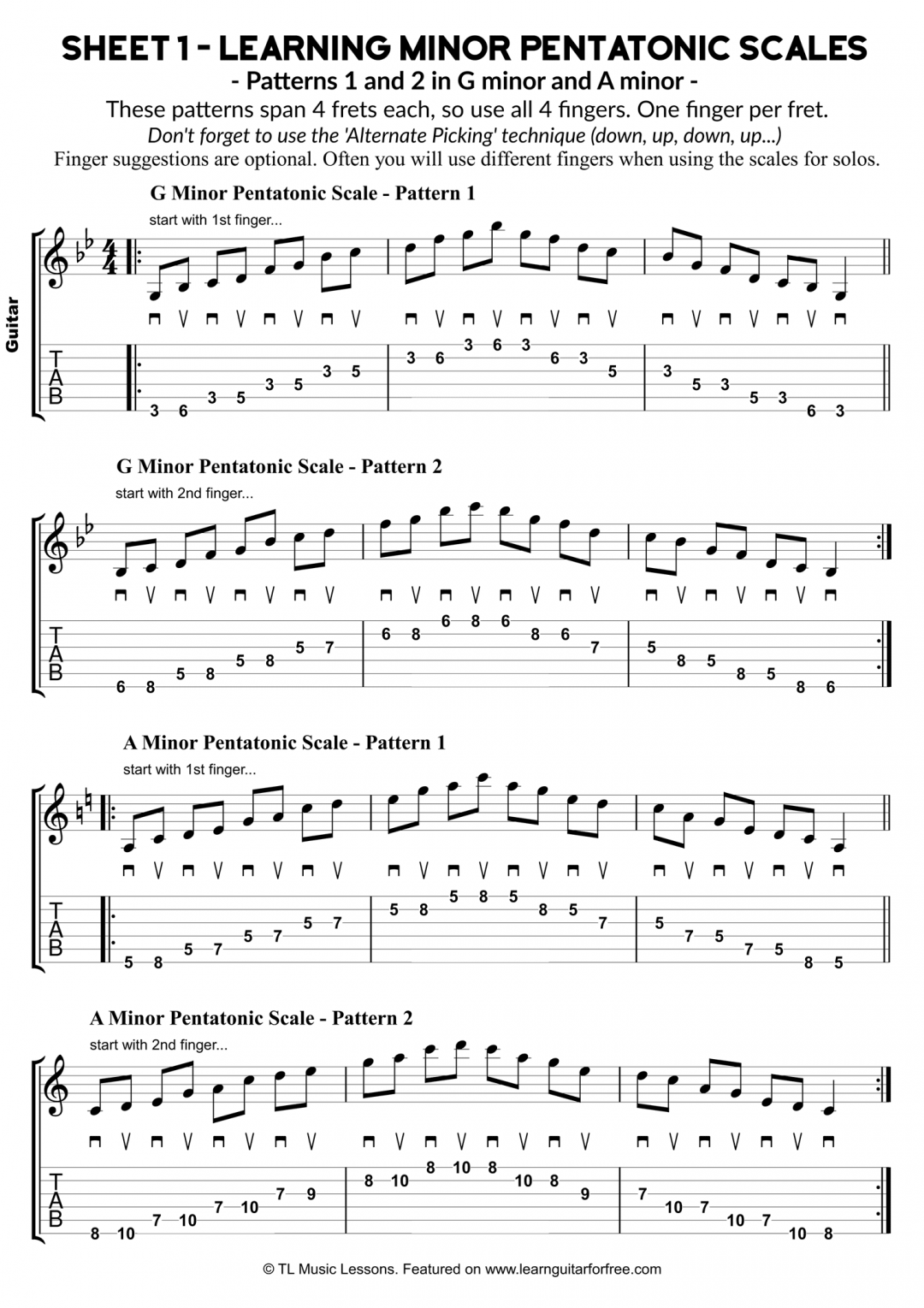 Sheet 1 – Learning Minor Pentatonic Scales – G minor and A minor – Patterns 1 and 2