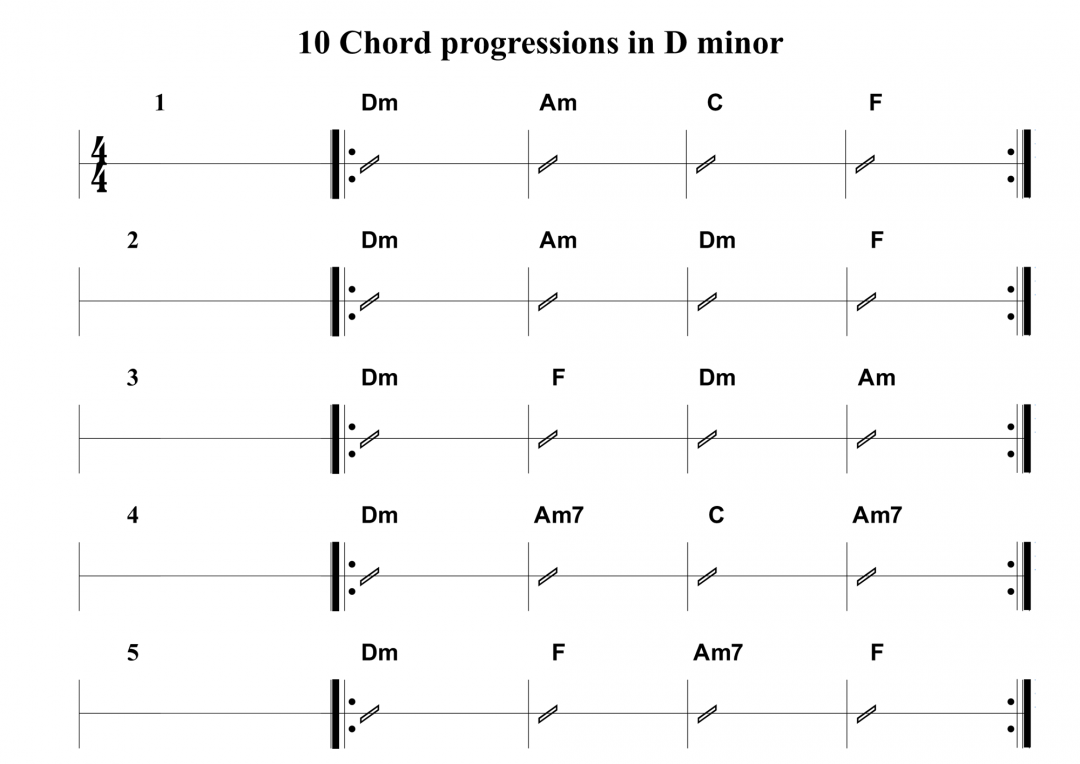 10 chord progressions in the key of D minor for guitar and ukulele