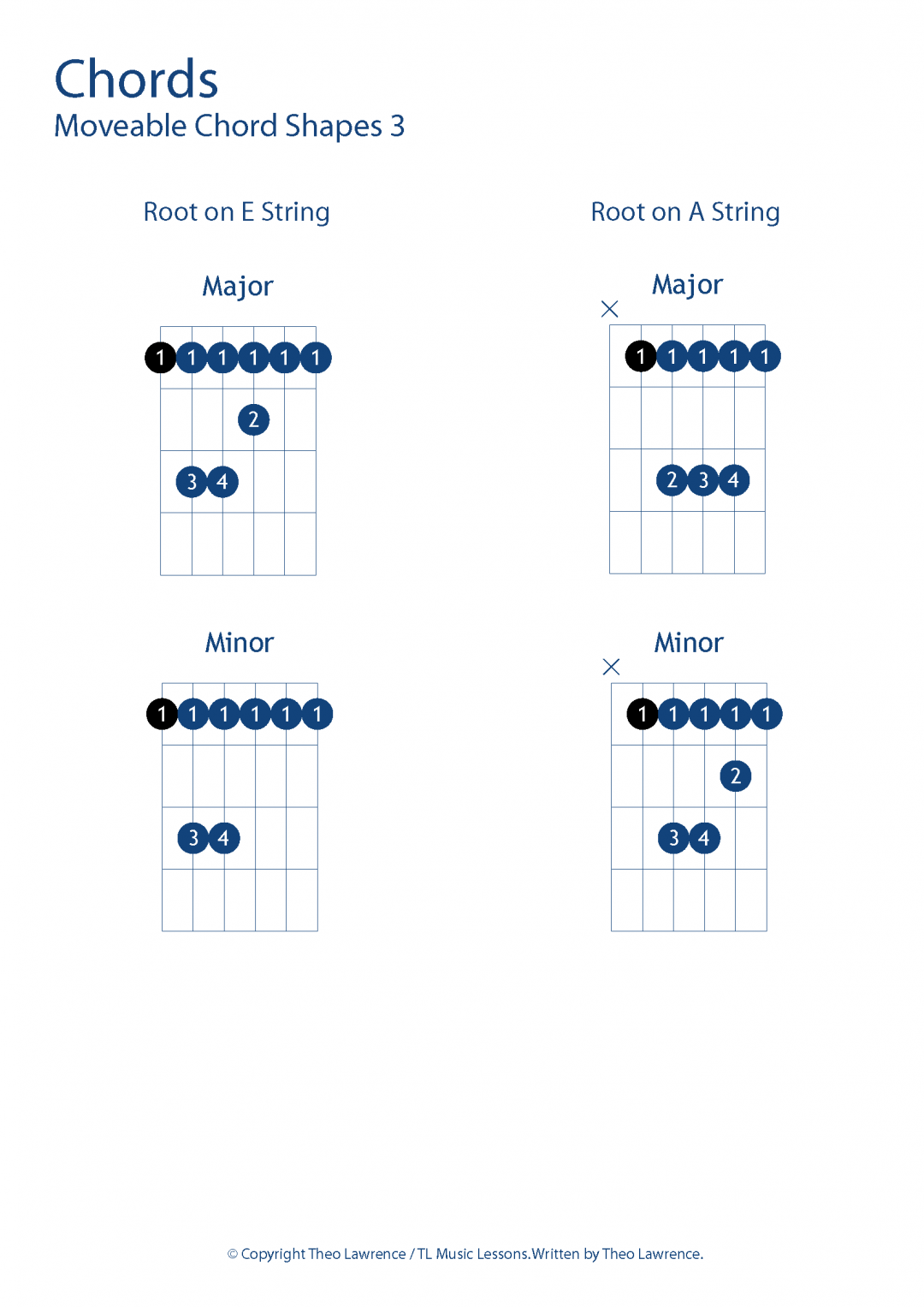 Moveable Barre Chord Shapes Grade 3 Level