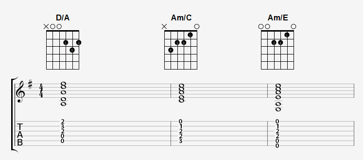 Chord inversions, Slash Chords, Alternative Bass Notes – A quick explanation
