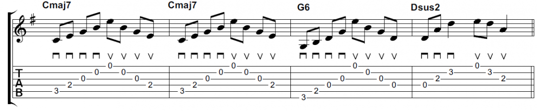 Arpeggiated Chord Progressions using G6 Em7 A7sus2 Cmaj7 Dsus2