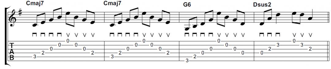 Arpeggiated Chord Progressions using G6 Em7 A7sus2 Cmaj7 Dsus2