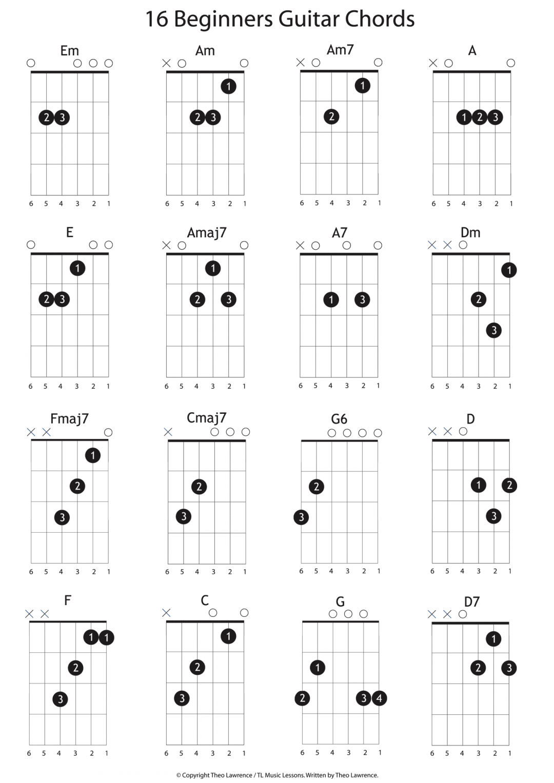 16 Beginners Guitar Chords