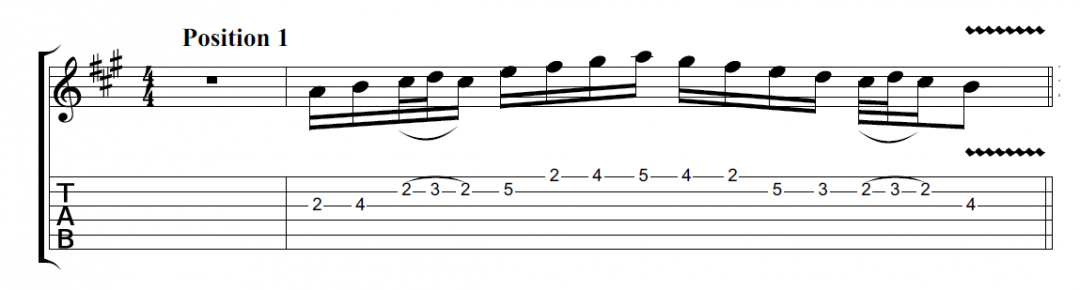 1 Octave major scale exercises for Grade 5-6 in 5 positions with legato and vibrato techniques