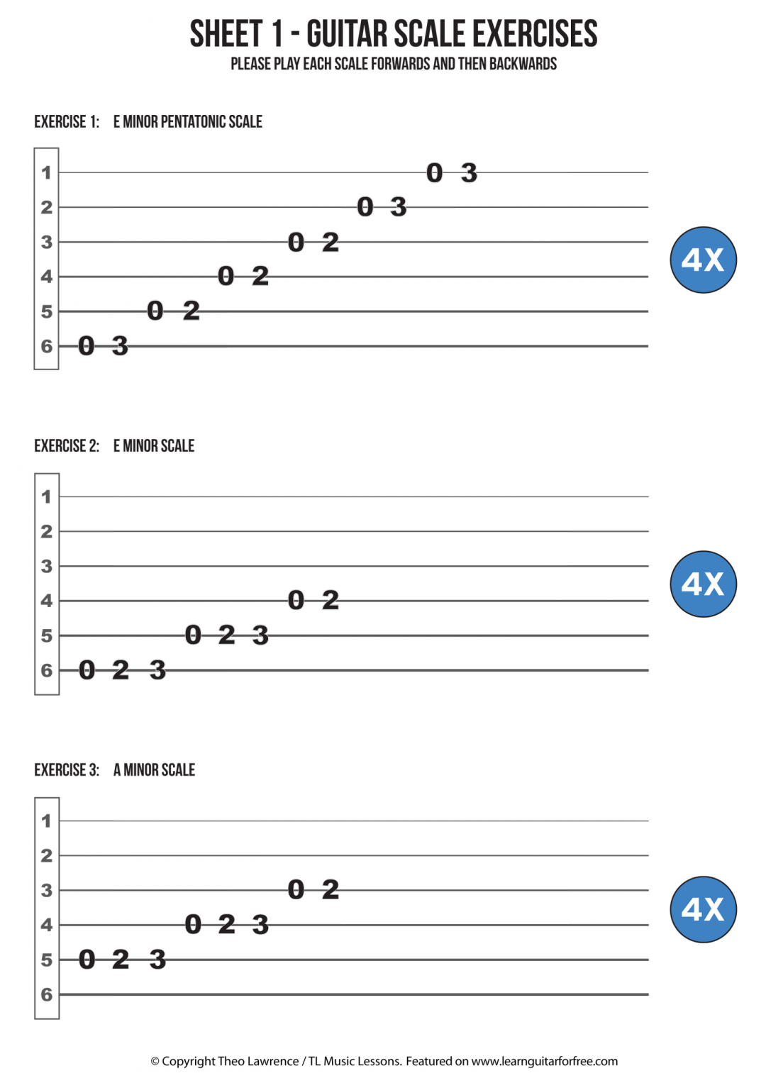 Sheet 1 – Easy Reading Guitar Scale Exercises
