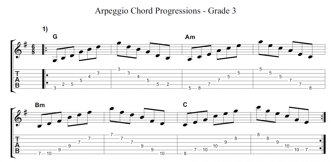 6 major and minor arpeggio practice exercises with Chord Progressions – Grade 3-4