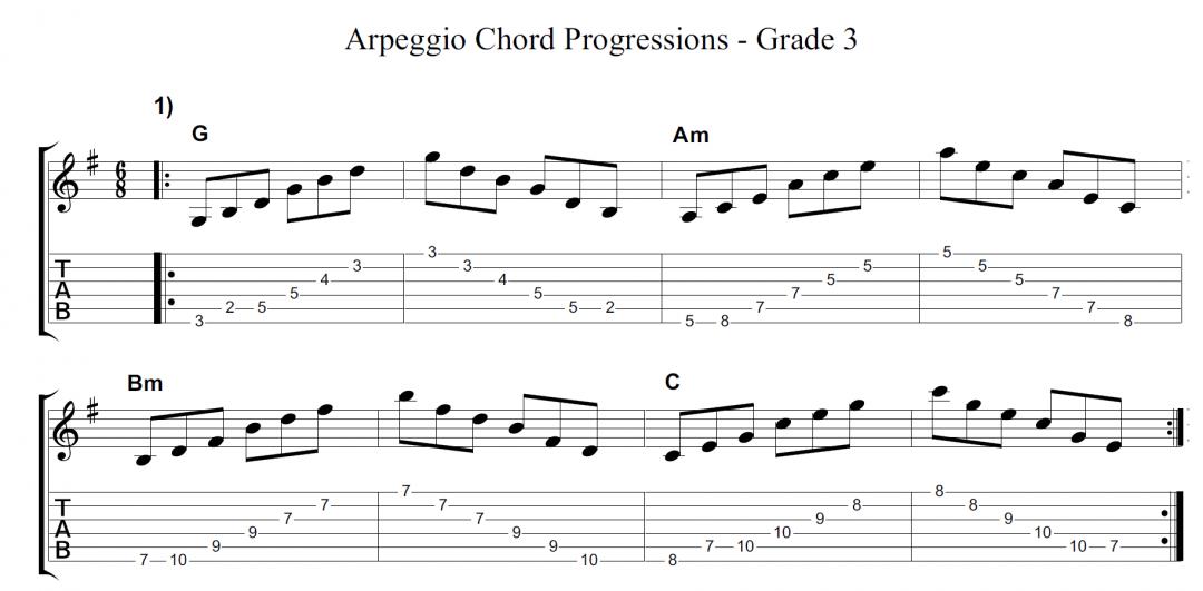 6 major and minor arpeggio practice exercises with Chord Progressions – Grade 3-4
