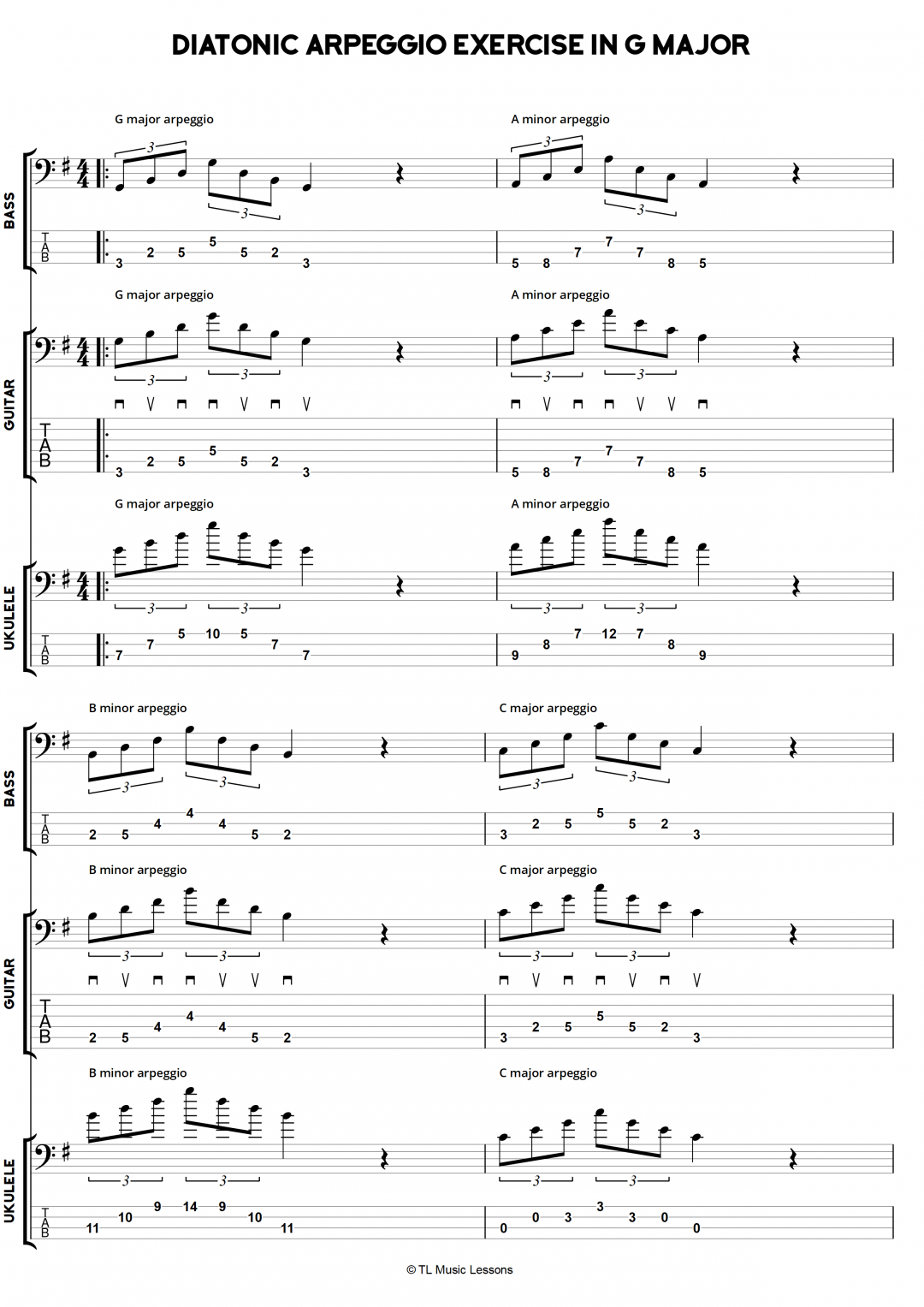 Diatonic Arpeggio Exercise in G Major