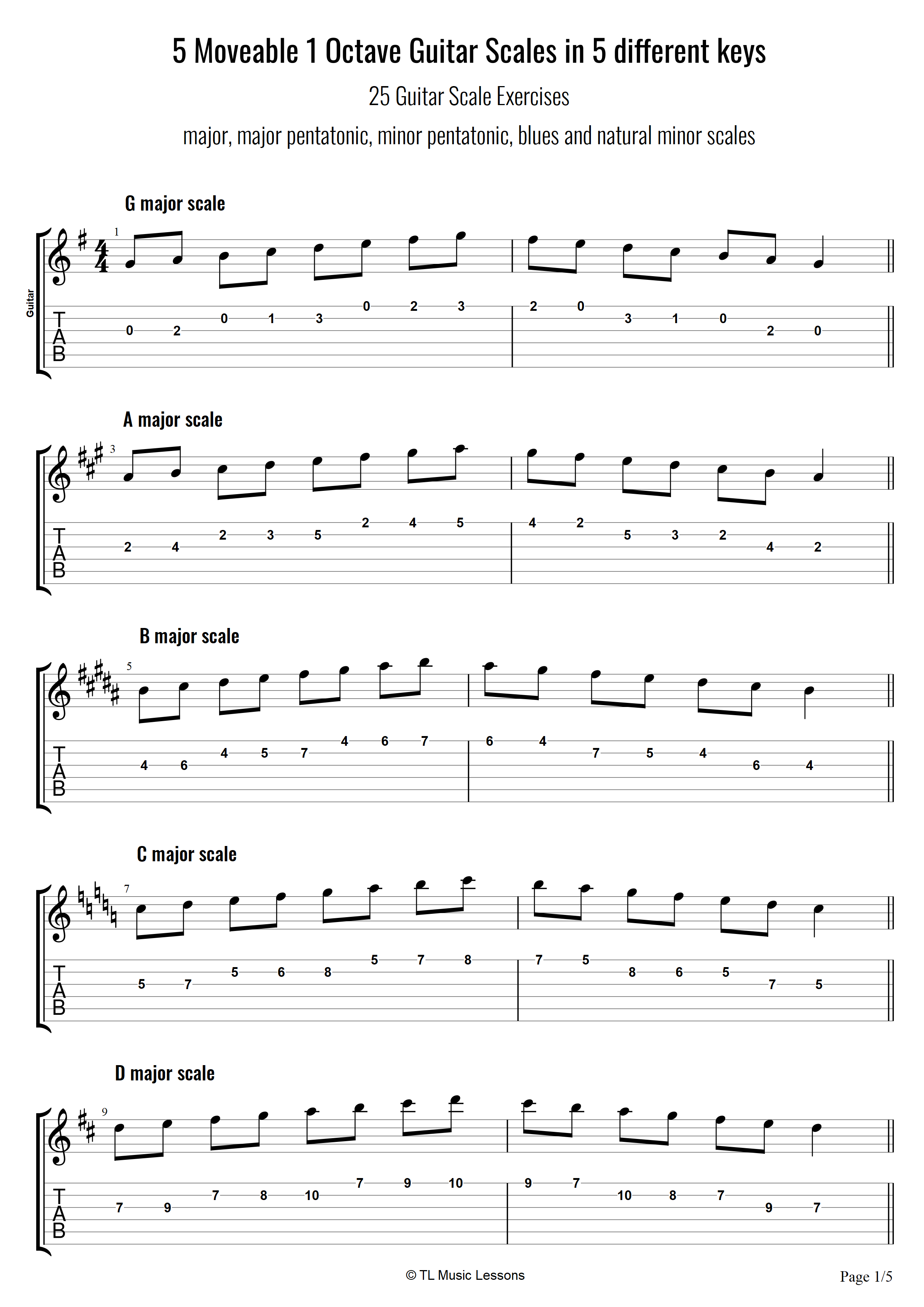 5 Movable 1 Octave Scale shapes in 5 keys – 25 Scales – PDF